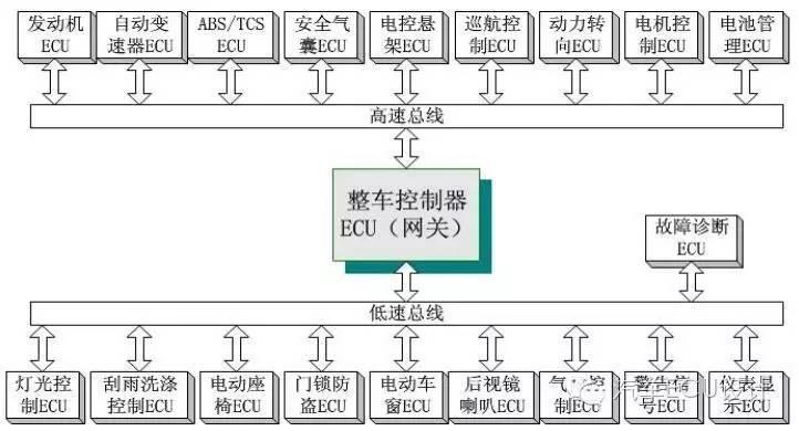 电路 电路图 电子 设计 素材 原理图 722_390